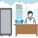 Uten innbokskontroll: Innboksen er en blanding av arkiv og en dårlig oversikt over uløste oppgaver